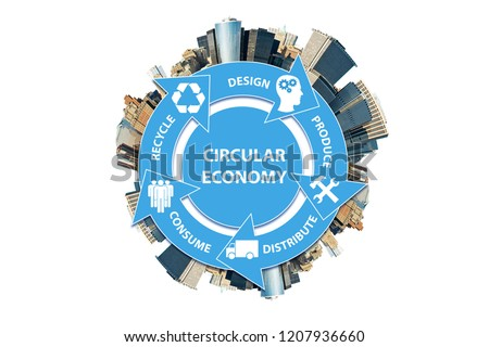 Illustration of concept circular economy