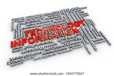 Illustration of information technology Wordcloud