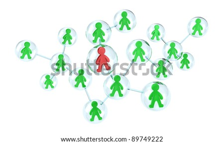 Illustration of interaction of many people in one network