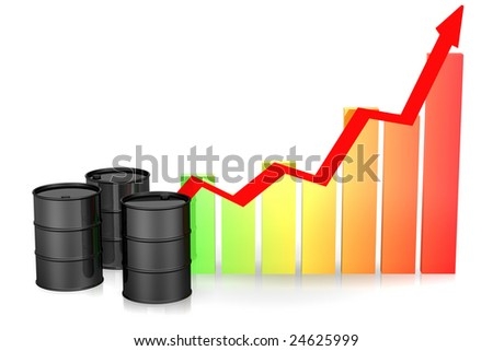Illustration of three black barrels by a colorful bar graph with a red arrow showing an incline