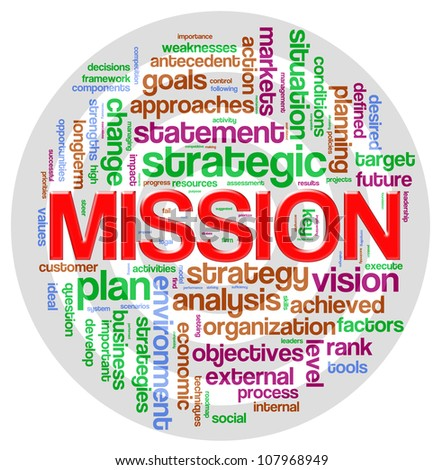 Illustration of wordcloud related to word mission