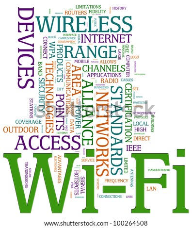 Illustration of wordcloud related to word wi-fi.