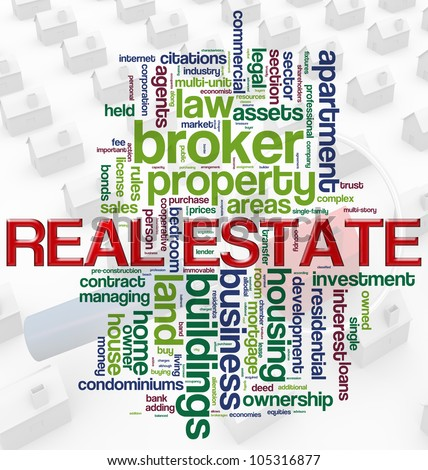 Illustration of wordcloud representing words related to concept of real estate.