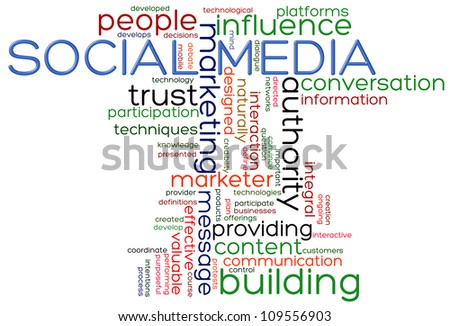 Illustration of words of social media wordcloud