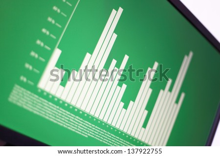 Image of financial graph on a screen