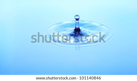 Image of water drop closeup