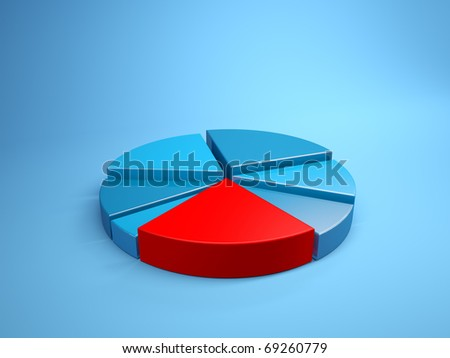 Image statistics, analysis, survey