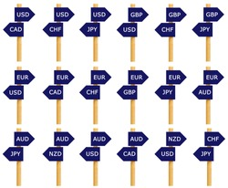 Imitation signpost of eighteen most traded currency pairs in the World