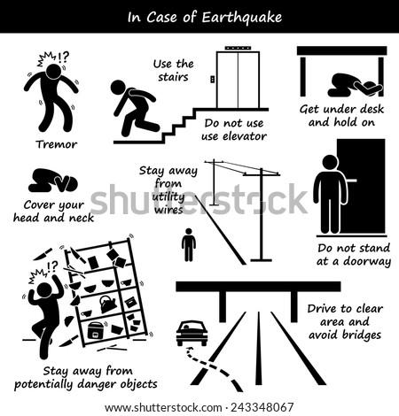 Earthquake emergency plan for schools