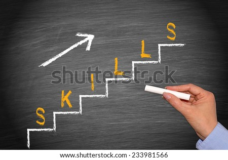 Increasing Skills Level - Business and Education Chalkboard