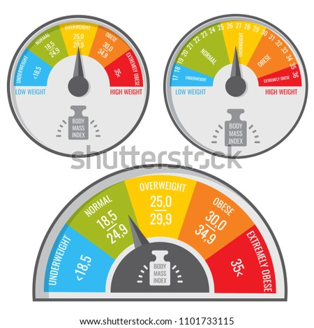 Index body mass, bmi medical and fitness chart. weight indicator. Body weight index, healthy and unhealthy illustration