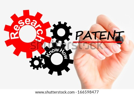 Industrial patent concept