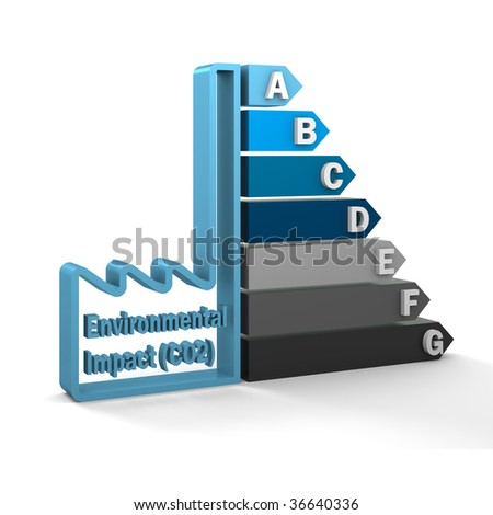 Industry CO2 emission rating certification system. Part of a series