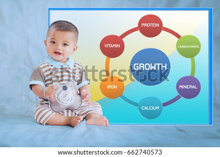 Shutterstock Infants sit on the couch and have an infographic showing the nutrients they need to grow. Nutrients essential for development for children. Essential nutrients for the growth of infants.
