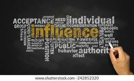 influence word cloud with related tags