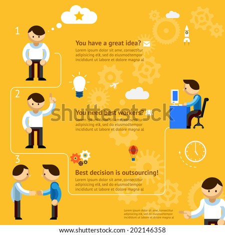Inforgaphics about business outsourcing on yellow orange background