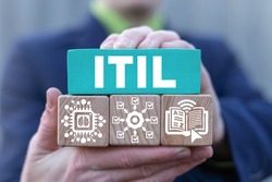 Information technology concept of ITIL. Information Technology Infrastructure Library.