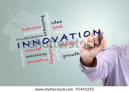 innovation concept and other related words,hand drawn on white board