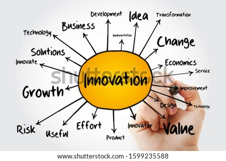 Innovation mind map flowchart with marker, business concept for presentations and reports