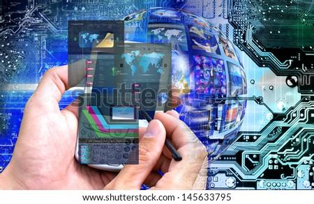 Innovative internet business.E-business