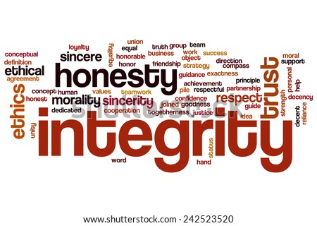 Image Gallery Honesty Integrity
