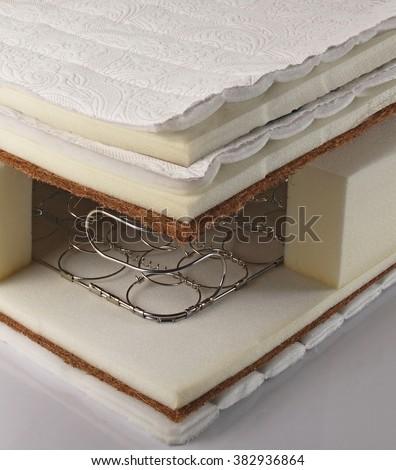 Internal view of mattress