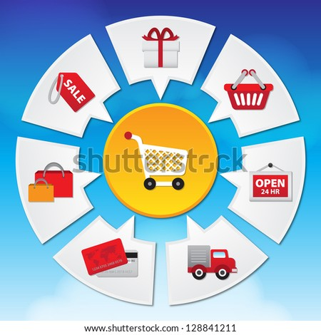 Internet and Online Shopping Concept 02 With E-Commerce Icon on Blue Sky Background