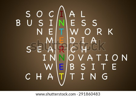 Internet and social media buzz words on gradient brown background