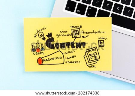 Internet content marketing sketch on blue background over notebook.