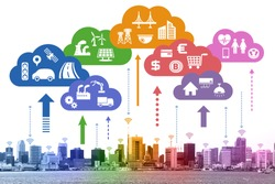 Internet of Things(IoT) and Cloud Computing concept. Smart City. Cyber-Physical Systems(CPS).