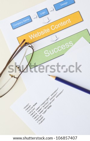 Internet success concept with diagram, html, pencil and glasses