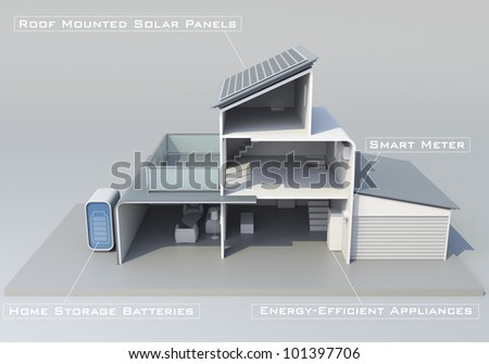 introduce of smart house