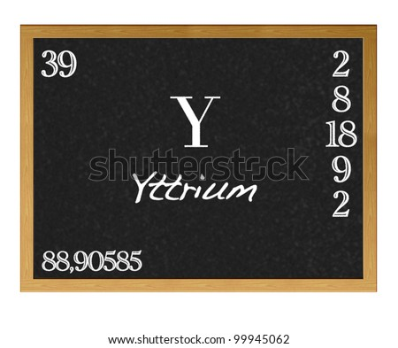 Yttrium Periodic Table