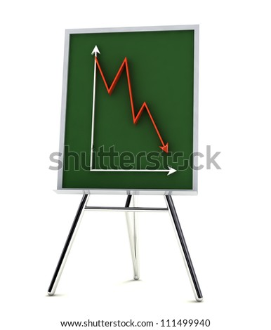 isolated tripod blackboard with red financial graph decreasing down in red color render illustration - stock photo