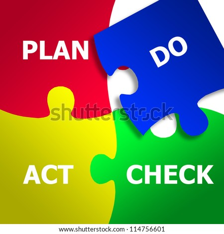 Jigsaw PDCA (Plan Do Check Act)