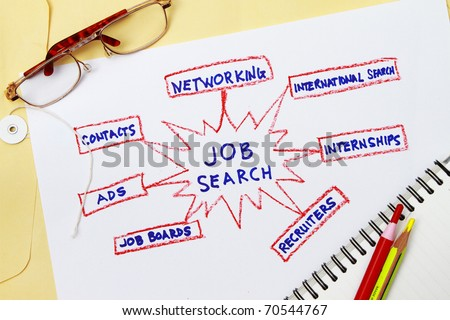 Job search abstract with manila  envelop and eyeglass