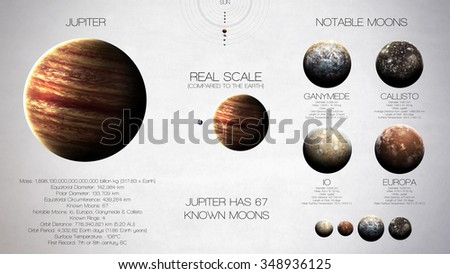 Jupiter - High resolution infographics about solar system planet and its moons. All the planets available. This image elements furnished by NASA. #348936125