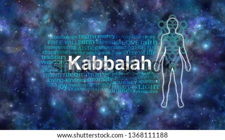 Kabbalah Tree of Life Word Cloud - female silhouette with Kabbalah Tree of Life outline beside a relevant word cloud against a cosmic deep space background