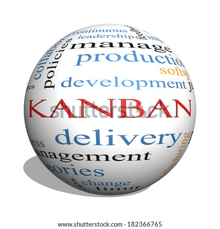 Kanban 3D sphere Word Cloud Concept with great terms such as loops, process, manage, flow and more.