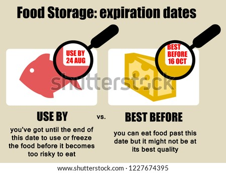 keeping food safe by knowing what expiration dates mean