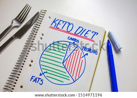 Ketogenic diet with nutrition diagram written on a note. Keto, ketogenic diet with nutrition diagram, low carb, high fat healthy weight loss meal plan. Healthy weight loss meal plan  #1514971196