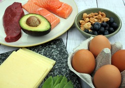 ketogenic low carb style diet protein based meat fish dairy eggs veg berries and nuts encouraging your body into state of ketosis