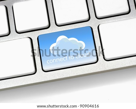 keyboard layout for cloud computing