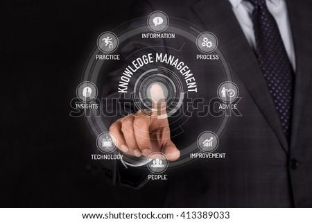 KNOWLEDGE MANAGEMENT TECHNOLOGY COMMUNICATION TOUCHSCREEN FUTURISTIC CONCEPT