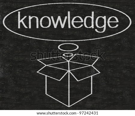 knowledge with box icon written on blackboard background