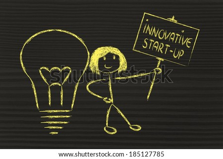 knowledgeable girl holding a sign about an innovative start-up