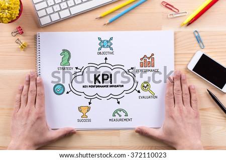 KPI Key Performance Indicator sketch on notebook