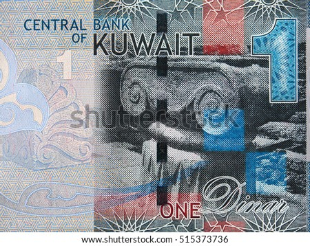Kuwait forex reserves