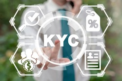 KYC Know Your Customer Bank Shopping Business concept.