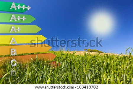 Label of EU energy-saving or Energy efficiency Class definition for on a cornfield